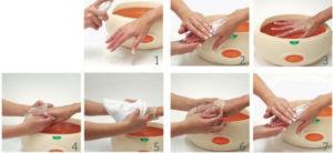 Как использовать ванну для парафинотерапии рук и ног